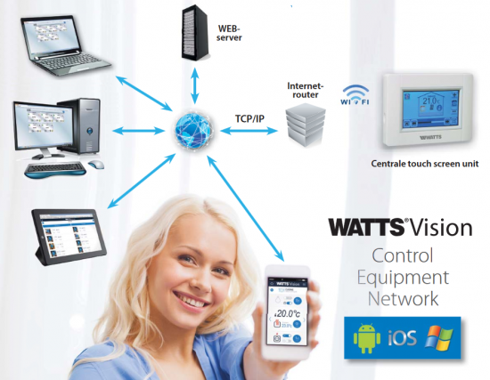 Watts Vision iOS